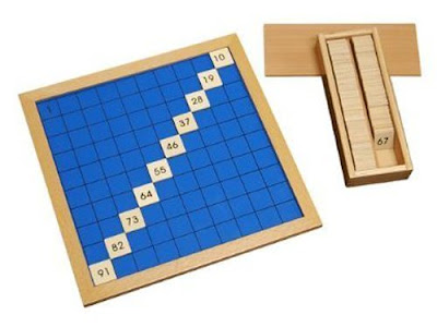 Montessori Hundred Board