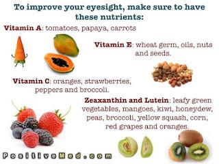 diet for healthy eyesight