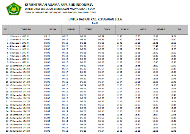 Jadwal Imsakiyah Ramadhan 1442 H Kabupaten Kepulauan Sula, Provinsi Maluku Utara