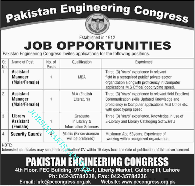Advertisement for Pakistan Engineering Council Jobs 2018