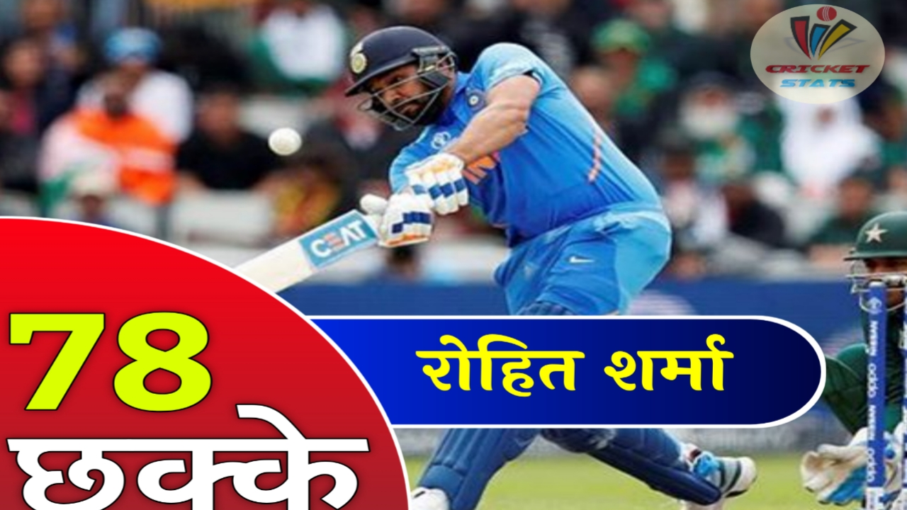 Most sixes in t20 by Rohit sharma