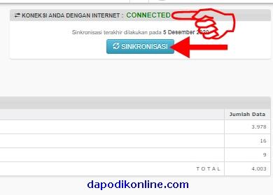 """Pastikan koneksi internet """"Connected/Terhubung"""" dan klik tombol Sinkronisasi"""