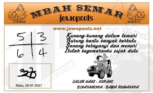 Prediksi Mbah Semar Togel Singapura Rabu 20 Januari 2021