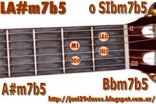 acorde guitarra LA#m7b5 o SIbm7b5 = A#m7b5 o Bbm7b5