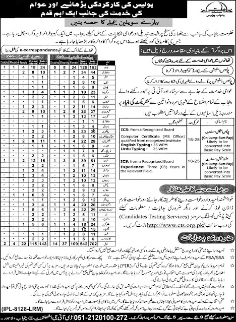 Punjab Police Jobs 2020 (Male and Female Jobs)