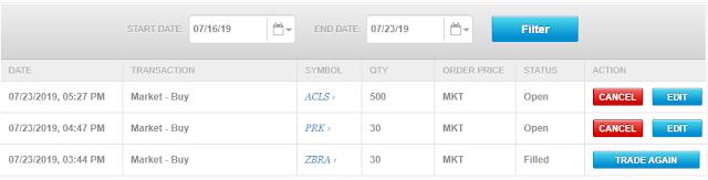 US Stocks Orders
