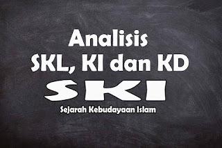 Analisis SKL KI dan KD SKI MA Tahun 2021