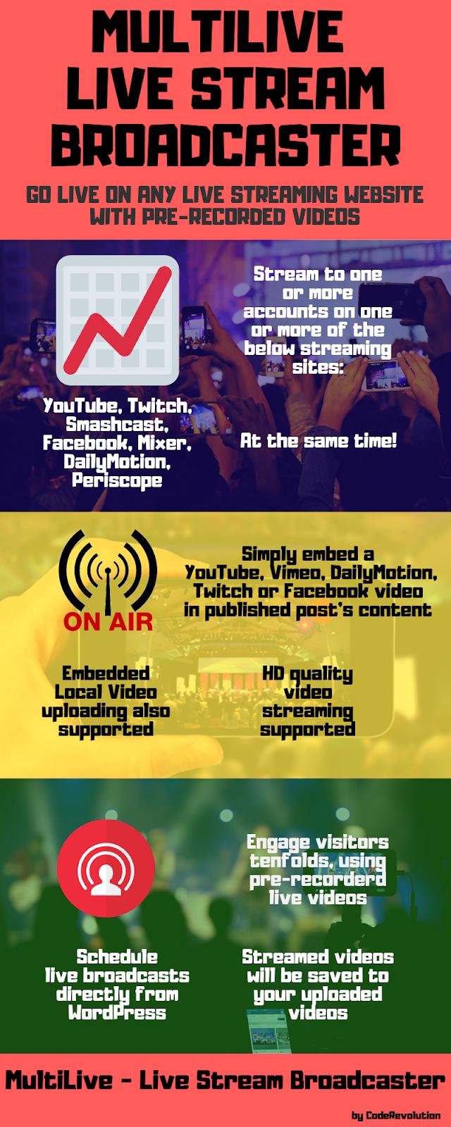 MultiLive - Multiple Live Stream Broadcaster Plugin