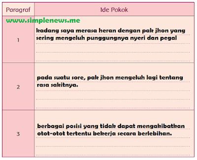 ide pokok paragraf 123 Posisi dan Sikap Duduk yang Benar dan Sehat www.simplenews.me