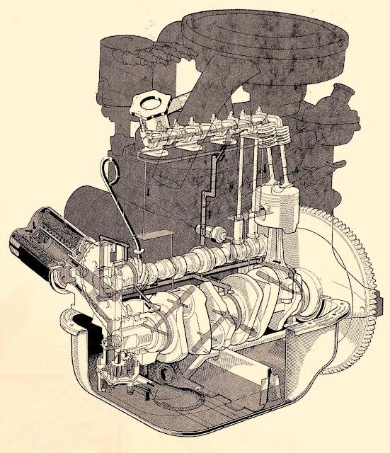 La Fiat 127 e il motore 903