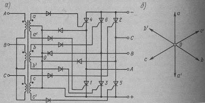 Синхронизирующее устройство и векторная диаграмма выходных напряжений