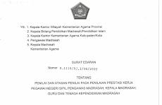 Surat Edaran Dirjen tentang Pejabat Penilai dan atasan Penilai SKP Guru dan Tenaga Kependidikan Madrasah