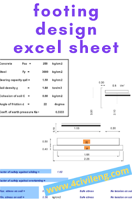 isolated footing design excel sheet,