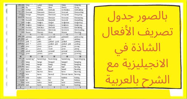 بالصور جدول تصريف الأفعال الشاذة في اللغة الانجليزية مع الترجمة للعربية
