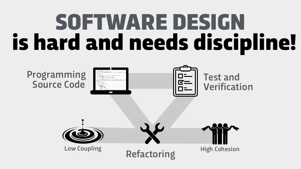 Software Design - Magazine cover