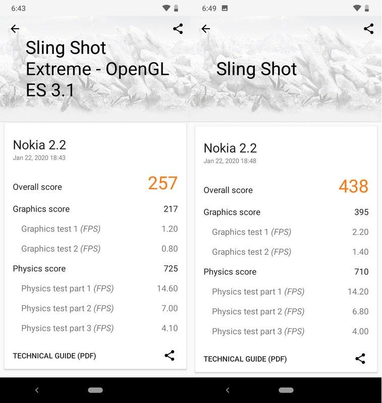 Benchmark 3DMark Nokia 2.2