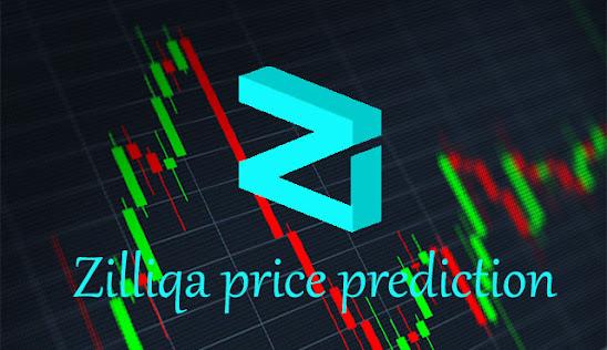 Zilliqa Price Prediction for 2021