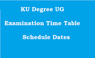 ku degree exam dates