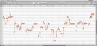 Melodyne Studio 5 v5.0.0.048 Full version