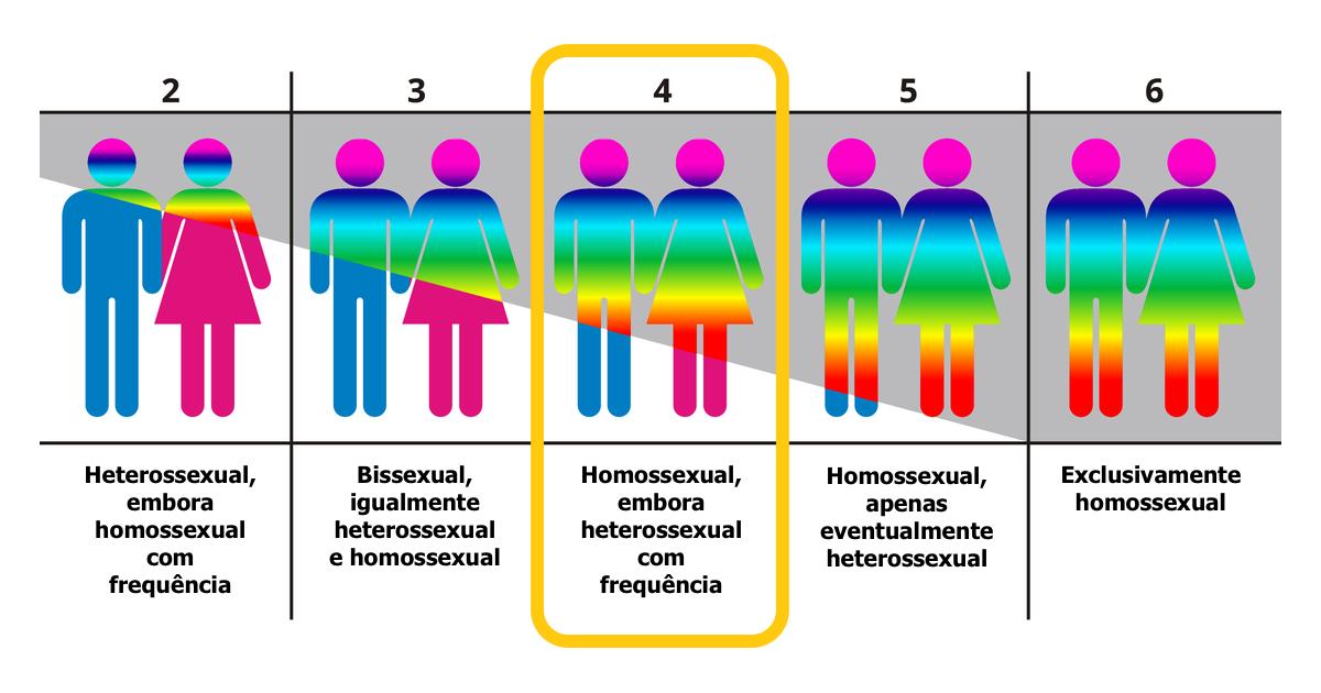 Série Crazy Ex-girlfriend aborda bissexualidade