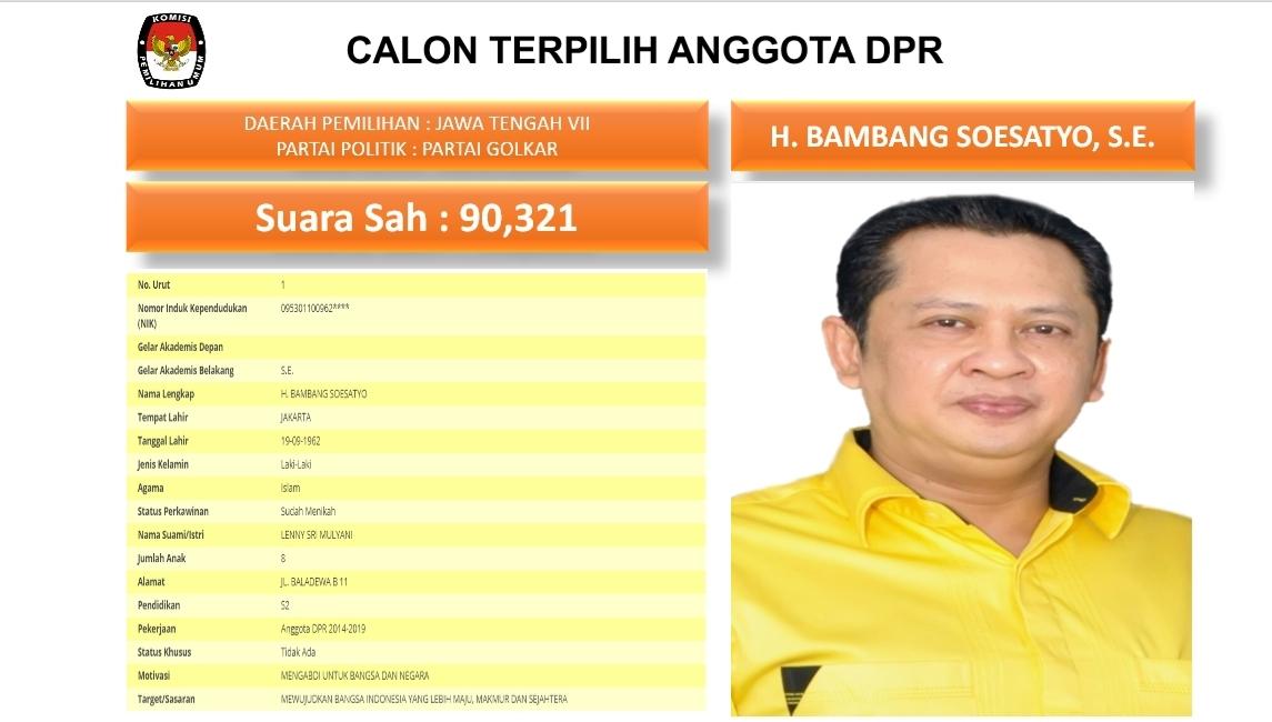 Catat! Inilah Tujuh Wakil Rakyat Kebumen yang Melenggang ke Senayan