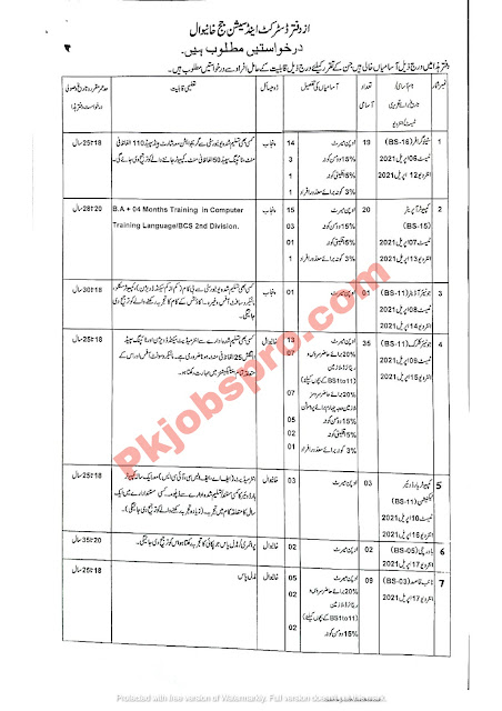 District and Session Court Khanewal Jobs 2021
