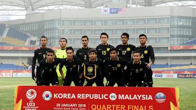 Jalan Terjal Malaysia di Asian Games 2018
