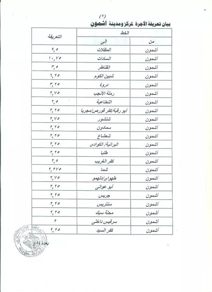ننشر التعريفه الجديده للمواصلات داخل وبين المدن المصرية بعد زياده اسعار الوقود بجميع المحافظات FB_IMG_1562330883715