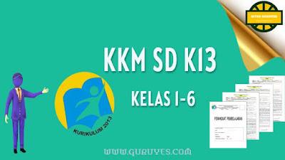 Dalam rangka melengkapi perangkat pembelajaran Pendidikan Bahasa Inggris dan Budi Pekerti Download KKM Bahasa Inggris K13 SD Kelas 1- 6 Revisi Terbaru