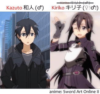 Character Kazuto Kirigaya from Sword Art Online II and his girl-looking Gun Gale Online avatar Kiriko