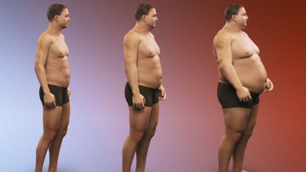 Do This To Find Out If You Are Overweight or Obese.