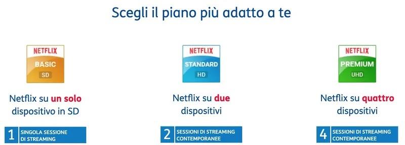 prezzi piani streaming abbonamento mensile netflix aprile 2020