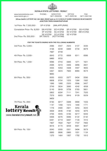 Kerala Lottery Result 31-12-2019 Sthree Sakthi SS-190 (keralalotteryresult.net)-