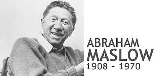 Maslow'un Kişilik (Benlik) Gelişimi Kuramı Nedir?