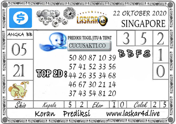 Prediksi Togel SINGAPORE LASKAR4D 22 OKTOBER 2020