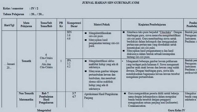 Jurnal Harian Kelas 4 Semester 2 Kurikulum 2013 Revisi Terbaru