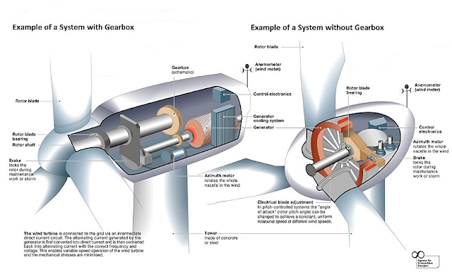 Figure-IO.1-Inside-of-Two-Types-of-Nacelle-Systems.png