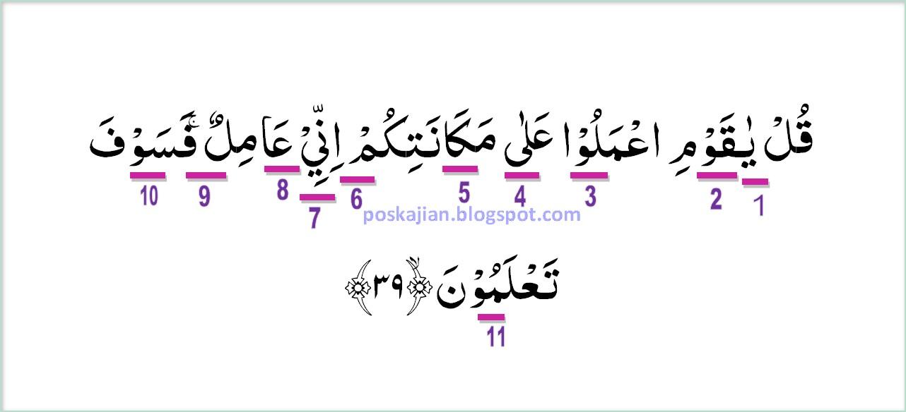 Hukum Tajwid Al Quran Surat Az Zumar Ayat 39 Lengkap Dengan