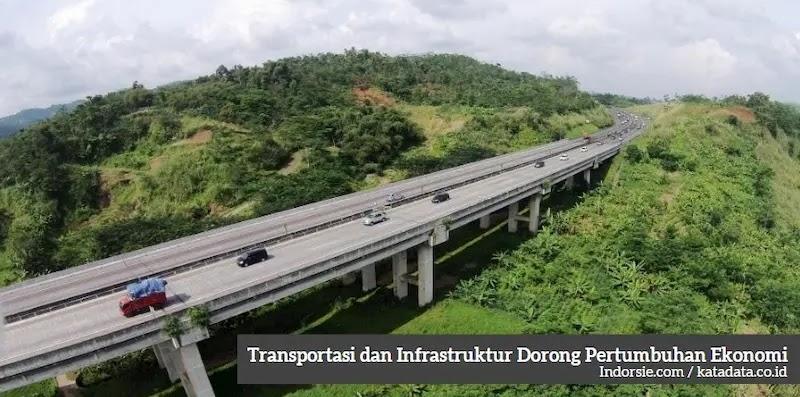 infrastruktur-dorong-ekonomi
