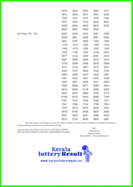 Kerala Lottery Result 08-07-2020 Akshaya AK-453 Lottery Result--
