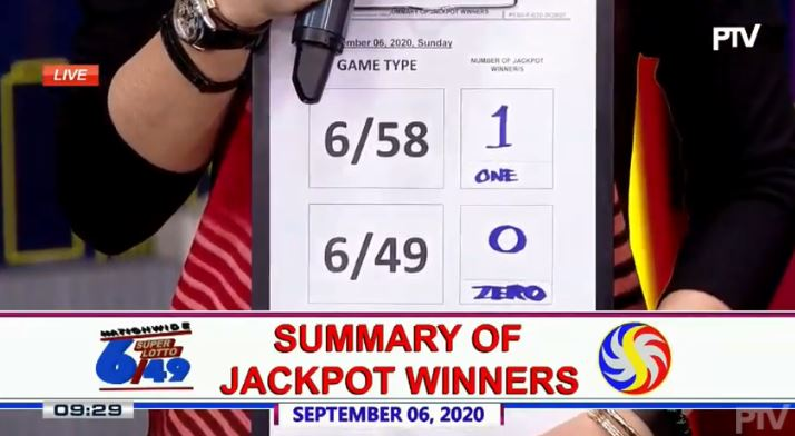 Bettor wins P339-M Ultra Lotto 6/58 jackpot