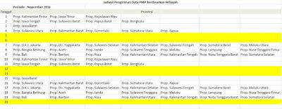 Batas Waktu 20 November 2016, Inilah Jadwal Pengiriman Data PMP Berdasarkan Wilayah