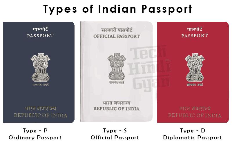 Passport : ऑनलाइन पासपोर्ट कैसे बनाये, पासपोर्ट के लिए ऑनलाइन आवेदन कैसे करें, How To Apply Online Passport, types of indian passport