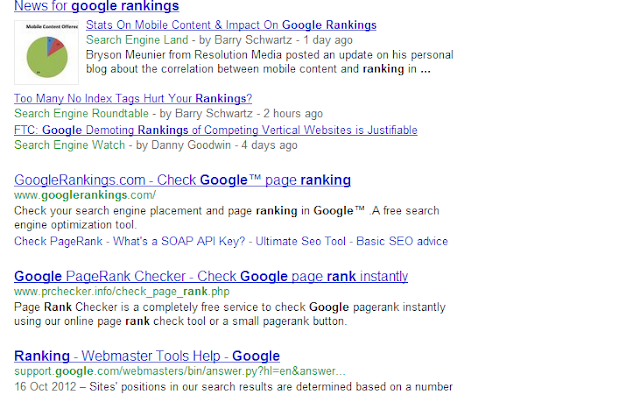 How to check Google rankings for keywords