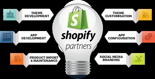 Top Shopify Design Company