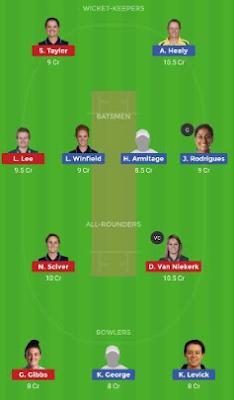 SS vs YD dream 11 team | YD vs SS
