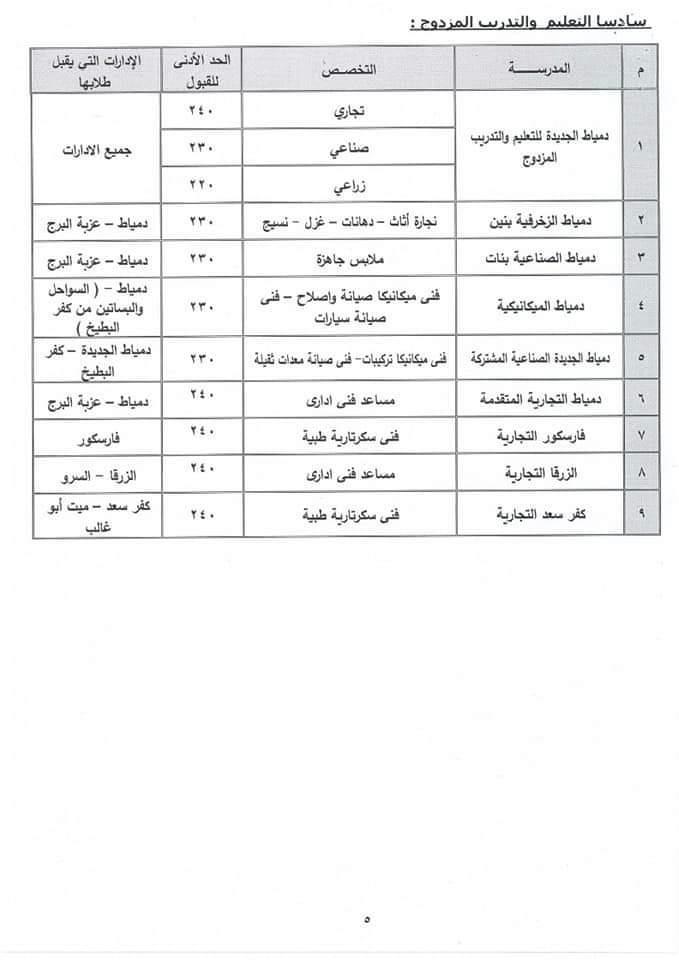 تنسيق القبول بالثانوي العام 2021 / 2022  محافظة دمياط 1