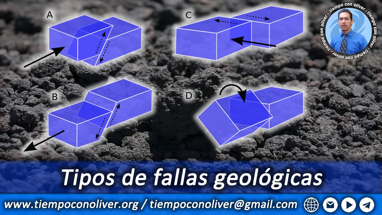 fallas geologicas y sus diferentes tipos