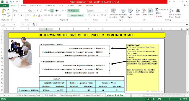 DETERMINING THE SIZE OF THE PROJECT CONTROL STAFF