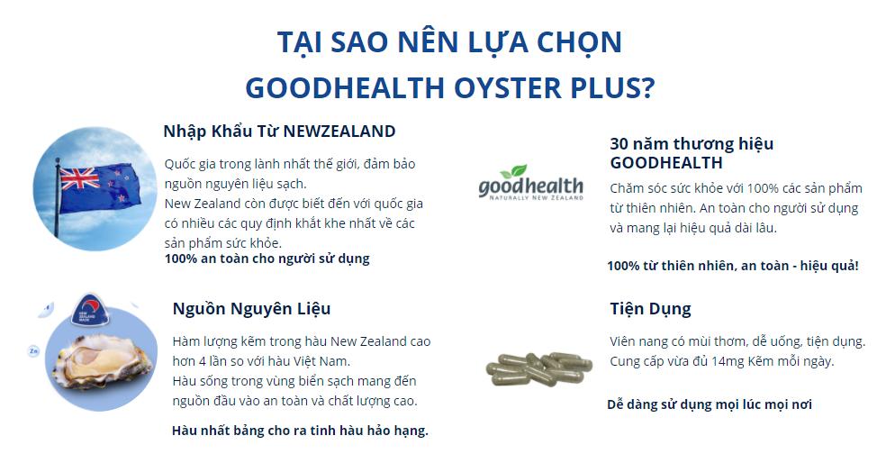 Hàu Oyster Plus